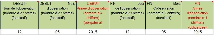 observation-debut-fin